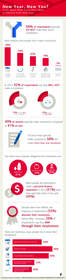 Infographic is courtesy of Bank of America