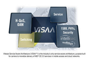 Vitesse Service Aware Architecture (ViSAA)
