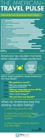 Cheapflights.com Travel Habits Survey: American Travel Pulse
