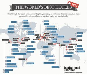 Institutional Investor World's Best Hotel Infographic