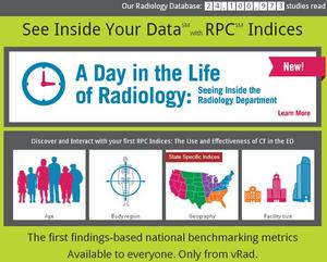 radiology, imaging, big data, analytics