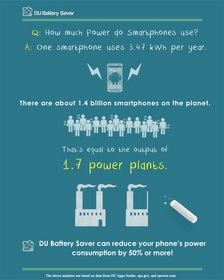 smart phones, power, energy
