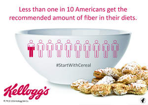 Infographic courtesy of Kellogg's
