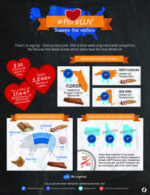 Infographic courtesy of National Pork Board