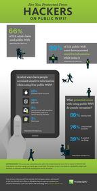 hackers, free wifi, identity theft