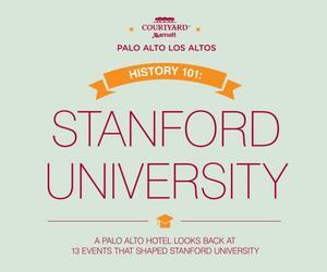 Stanford University hotel