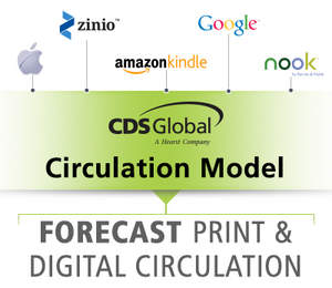 The CDS Global circulation model uses print and digital magazine data for budgeting and planning.