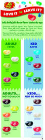 Infographic courtesy of Jelly Belly
