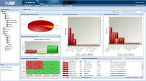 ReliaTel Proactive Dashboard