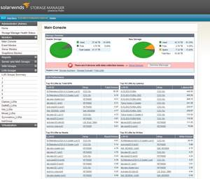 image of SolarWinds Storage Manager