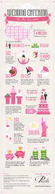 wedding catering info graphic