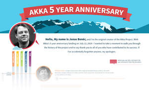 Infographic:  Five Year Timeline of Akka Milestones