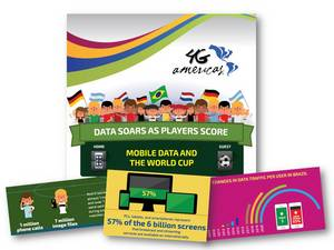 4G Americas Infographic - Data Soars as Players Score: Mobile Data and the World Cup