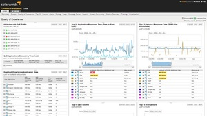 image of SolarWinds Network Performance Monitor 11.0
