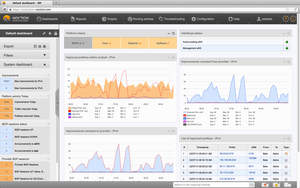 UK2 Group Deploys Noction IRP to Automate Bandwidth Management