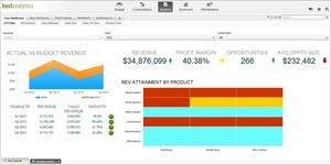 New CFO Dashboards in Host Analytics Summer 2014 Release Instantly Visualize Key Company Metrics