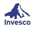 Invesco PowerShares Capital Management LLC