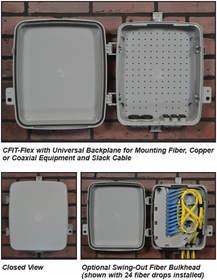 CFIT-Flex Compact Universal Enclosure