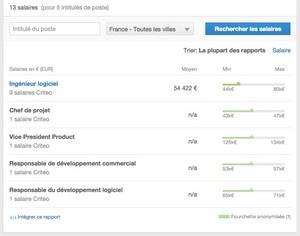 Criteo Salaries on Glassdoor.fr