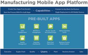 Catavolt Manufacturing Mobile App Platform
