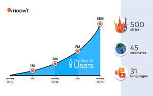 Moovit Infographic