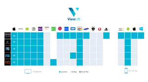 ViewLift, streaming, video, apps, digital, devices, on-demand, movies, TV shows, platforms, monetize