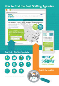 Best Staffing Agencies