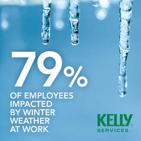 2015 Kelly Services Winter Survey results