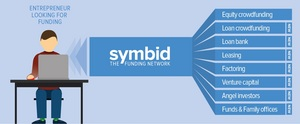 Symbid - The Funding Network, crowdfunding, finance