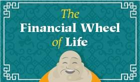 Balance in your personal finances