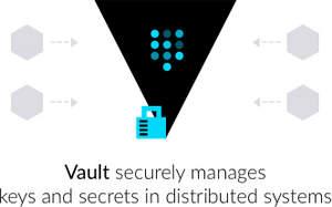 HashiCorp's Vault