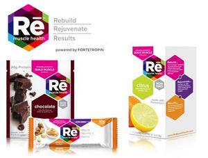 The Re Muscle Health™ Series
