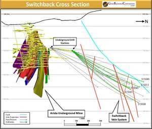 Switchback Cross Section