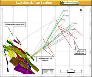Switchback Plan Section