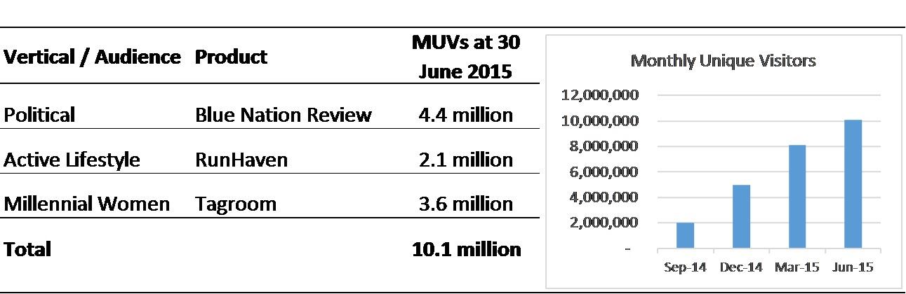 UPDATE - MOKO Social Media Quarterly Review June 2015