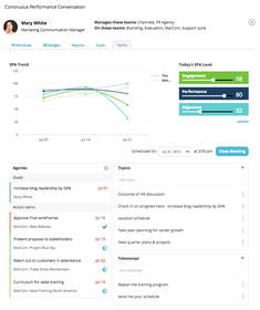 New Workboard 1on1 Meetings help managers and team members have continuous performance conversations and visualize their respective perceptions of engagement, performance and alignment.