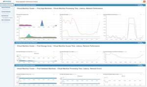 ExtraHop delivers critical visibility for Virtual Application Performance.