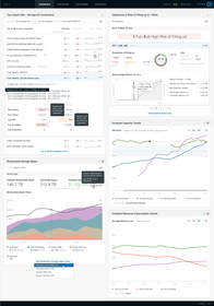 Contextual Dashboards: CloudPhysics' new configurable dashboards provide contextual, interactive views of hot spots and hazards that need attention now.