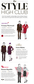 Cheapflights.ca Style High Club: Where fashion meets the skies, infographic