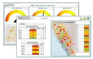 BRIDGE Energy Group, Energy, Utilities, big data, analytics,
