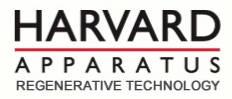 Harvard Apparatus Regenerative Technology, Inc.
