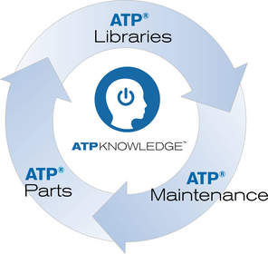 ATP's Integrated Services
