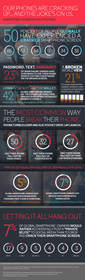 Infographic by Motorola