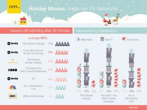 TV holiday movie data