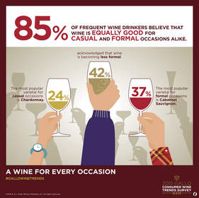 Infographice of wine trends for 2015