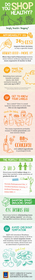 Shopping healthy infographic