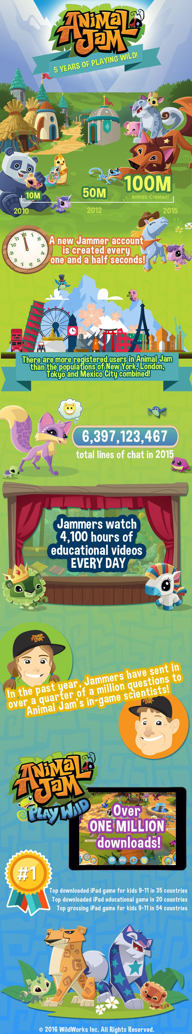 Animal Jam Named Fastest Growing Gaming Site in the United States by SimilarWeb