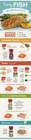 Infographic on fish marinades