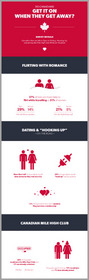 Cheapflights.ca's Love, lust and travel: A survey of Canadian romance on the road infographic