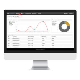 GreatHorn's fully automated forensic dashboard and policy engine